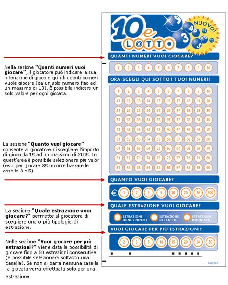 10 e lotto fra fascino e fantasia tenlottofive regole 10 for Estrazione del 10elotto ogni 5 minuti